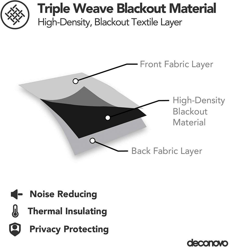 comprar cortinas térmicas aislantes